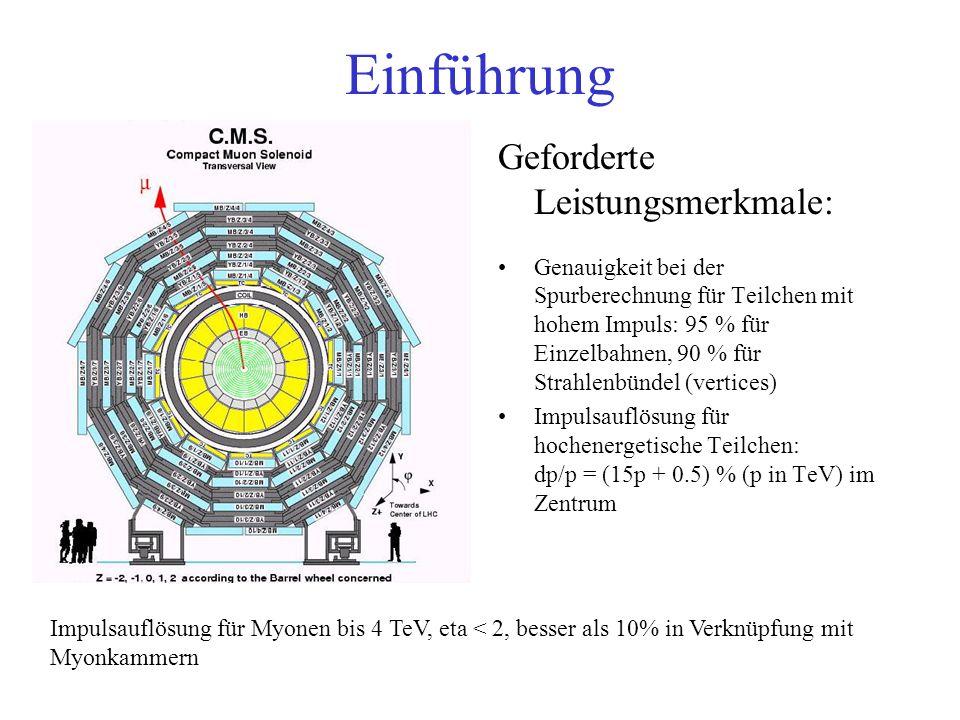 Einführung Geforderte Leistungsmerkmale: Genauigkeit bei der Spurberechnung für Teilchen mit hohem Impuls: 95 % für Einzelbahnen, 90 % für Strahlenbün