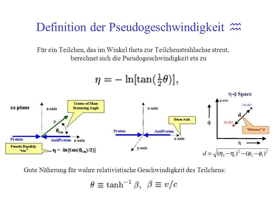 Definition der Pseudogeschwindigkeit Für ein Teilchen, das im Winkel theta zur Teilchenstrahlachse streut, berechnet sich die Pseudogeschwindigkeit et