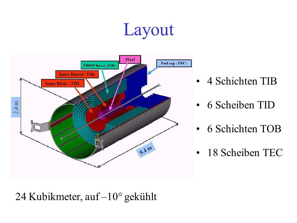 CMS- Siliziumdetektoreigenschaften Design und Wahl des Materials konnten so gewählt werden, dass Anforderungen durch Strahlungsbeanspruchung erfüllt sind Kompatibel mit industrieller Produktion auf 6 inch-wafer Ausnutzen bereits etablierter und kostengünstiger Produktionstechniken Einseitig p-Streifen auf n-Substrat Integrierte AC-Kopplung bei Auslesestreifen Substrat mit geringem Widerstand im strahlungsintensiven Bereich (1.5-3.0 kOhm cm), Standardwiderstand (4 – 8 kOhm cm) im dickeren (500 Mykrometer) äußeren Bereich -Silizium-Orientierung und Metallüberhang