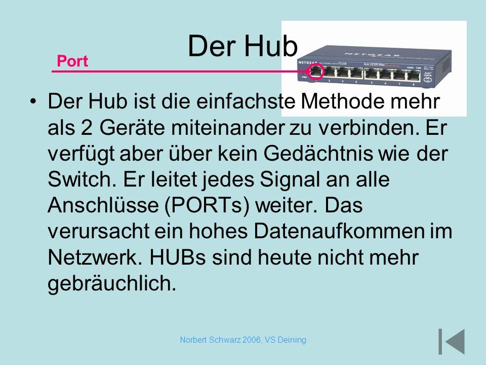 Norbert Schwarz 2006, VS Deining Der Hub Der Hub ist die einfachste Methode mehr als 2 Geräte miteinander zu verbinden. Er verfügt aber über kein Gedä
