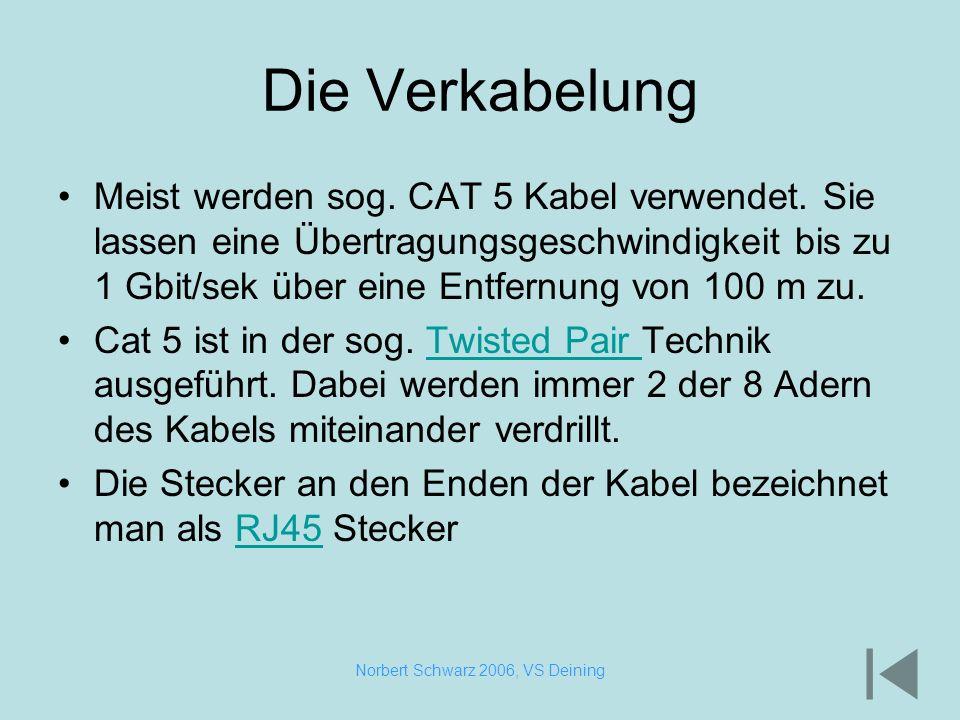 Norbert Schwarz 2006, VS Deining Die Verkabelung Meist werden sog. CAT 5 Kabel verwendet. Sie lassen eine Übertragungsgeschwindigkeit bis zu 1 Gbit/se