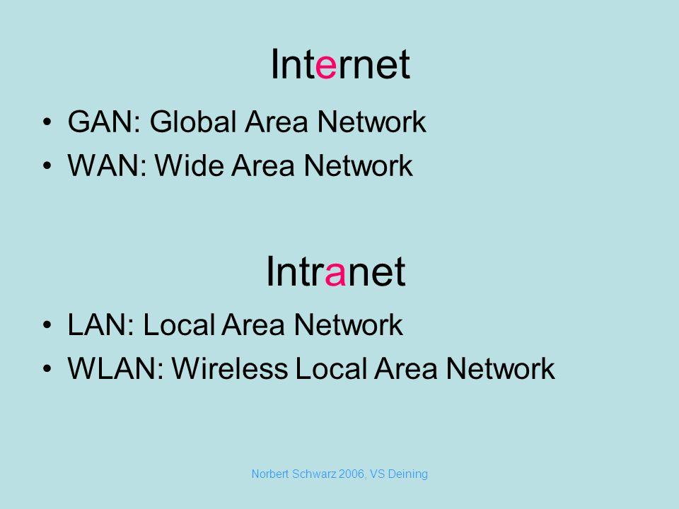Norbert Schwarz 2006, VS Deining Internet GAN: Global Area Network WAN: Wide Area Network Intranet LAN: Local Area Network WLAN: Wireless Local Area Network