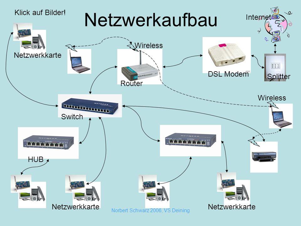 Norbert Schwarz 2006, VS Deining Netzwerkaufbau DSL Modem Router Switch HUB Netzwerkkarte Internet Netzwerkkarte Wireless Splitter Klick auf Bilder!