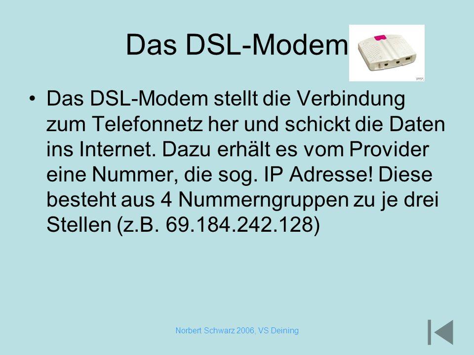 Norbert Schwarz 2006, VS Deining Das DSL-Modem Das DSL-Modem stellt die Verbindung zum Telefonnetz her und schickt die Daten ins Internet. Dazu erhält