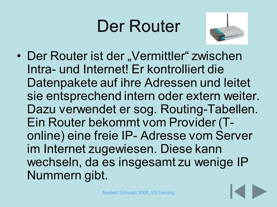 Norbert Schwarz 2006, VS Deining Der Router Der Router ist der Vermittler zwischen Intra- und Internet! Er kontrolliert die Datenpakete auf ihre Adres