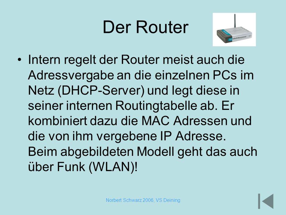 Norbert Schwarz 2006, VS Deining Der Router Intern regelt der Router meist auch die Adressvergabe an die einzelnen PCs im Netz (DHCP-Server) und legt diese in seiner internen Routingtabelle ab.