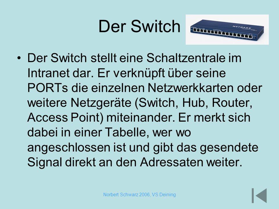 Norbert Schwarz 2006, VS Deining Der Switch Der Switch stellt eine Schaltzentrale im Intranet dar. Er verknüpft über seine PORTs die einzelnen Netzwer
