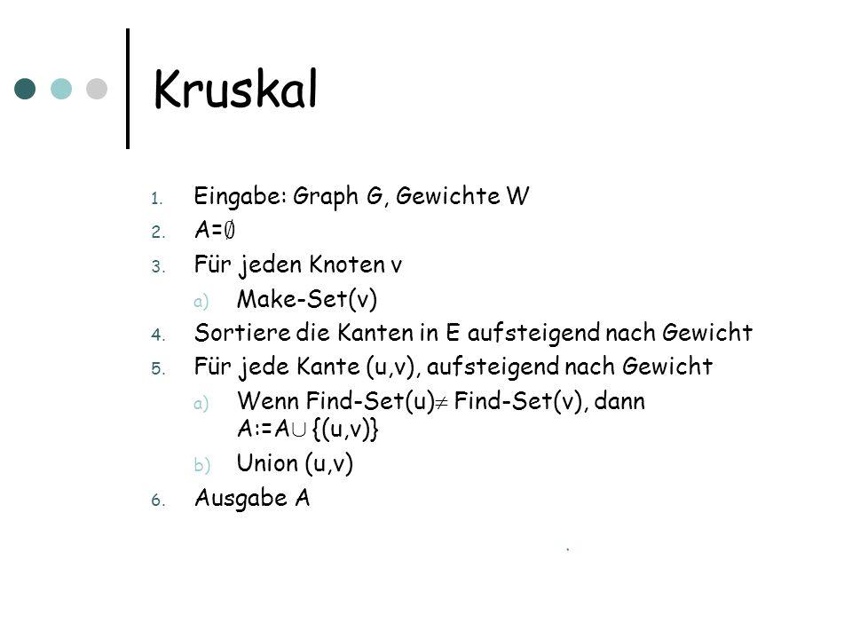 Kruskal 1.Eingabe: Graph G, Gewichte W 2. A= ; 3.