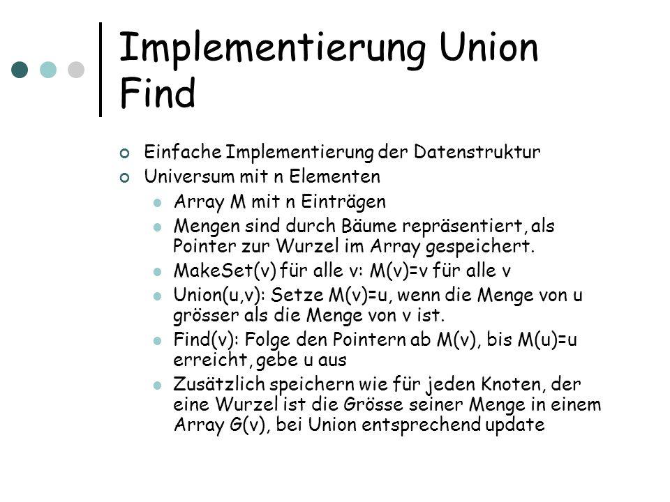 Implementierung Union Find Einfache Implementierung der Datenstruktur Universum mit n Elementen Array M mit n Einträgen Mengen sind durch Bäume repräsentiert, als Pointer zur Wurzel im Array gespeichert.