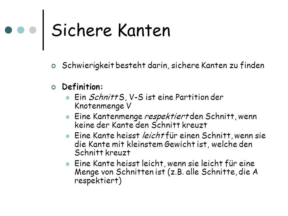 Sichere Kanten Theorem 11.1: Sei G ungerichtet, zusammenhängend, mit Kantengewichten.