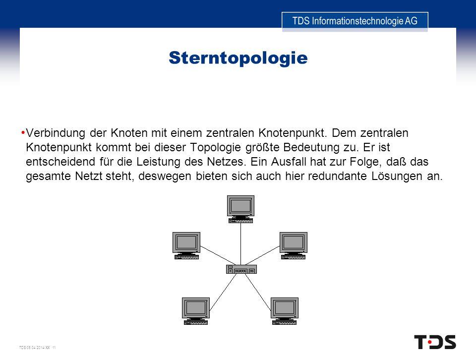 TDS 05.04.2014 XX 11 Sterntopologie Verbindung der Knoten mit einem zentralen Knotenpunkt. Dem zentralen Knotenpunkt kommt bei dieser Topologie größte
