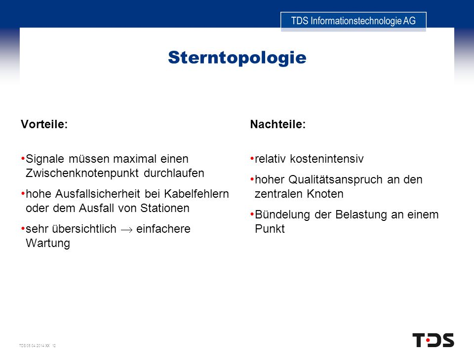 TDS 05.04.2014 XX 12 Sterntopologie Vorteile: Signale müssen maximal einen Zwischenknotenpunkt durchlaufen hohe Ausfallsicherheit bei Kabelfehlern ode
