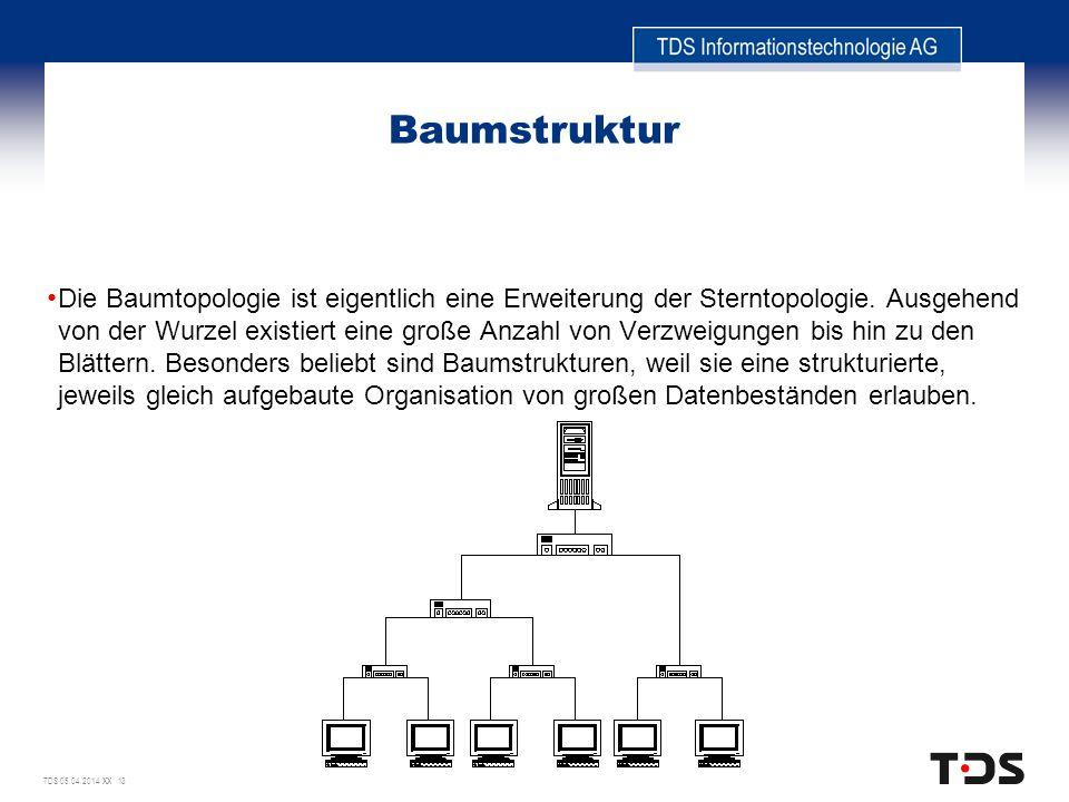 TDS 05.04.2014 XX 13 Baumstruktur Die Baumtopologie ist eigentlich eine Erweiterung der Sterntopologie. Ausgehend von der Wurzel existiert eine große