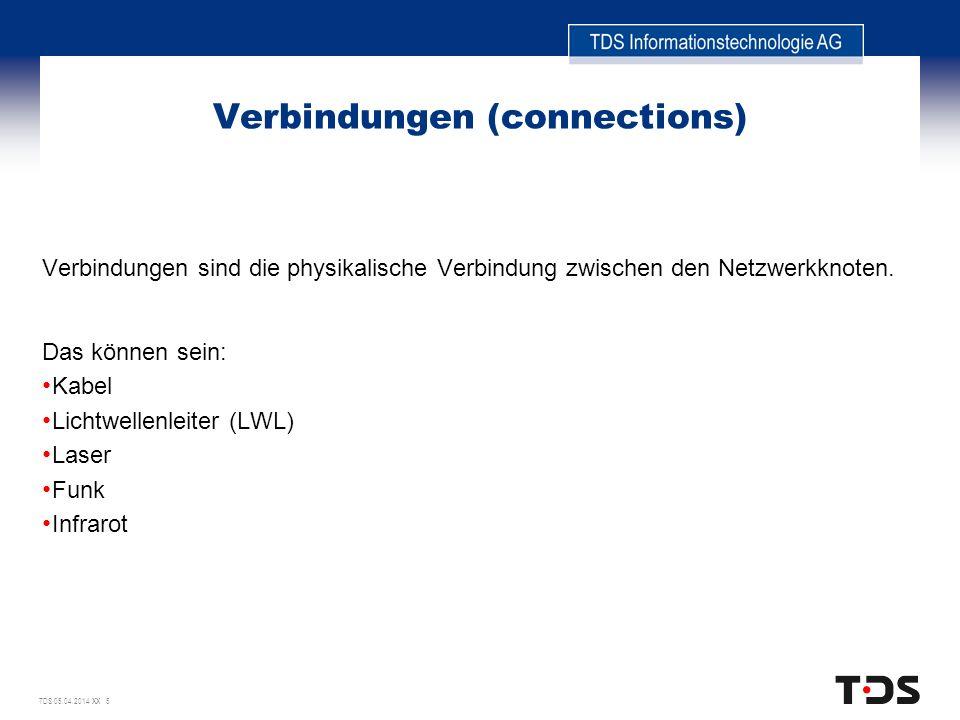 TDS 05.04.2014 XX 6 Bustopologie Alle Knoten sind an einem Zentralkabel angeschlossen.