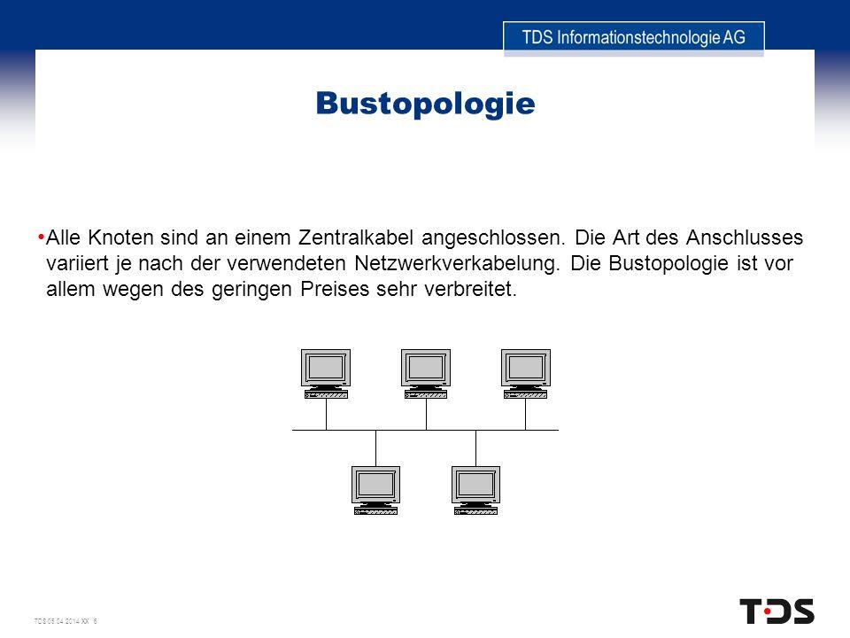 TDS 05.04.2014 XX 6 Bustopologie Alle Knoten sind an einem Zentralkabel angeschlossen. Die Art des Anschlusses variiert je nach der verwendeten Netzwe