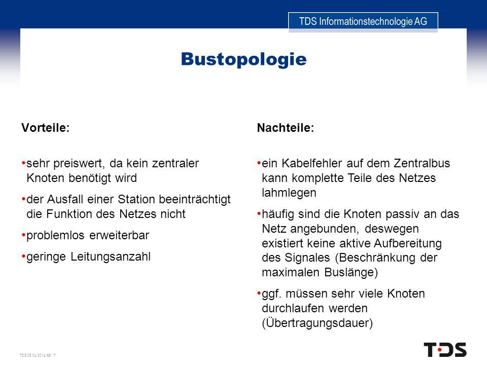 TDS 05.04.2014 XX 8 Ringtopologie Die Kommunikation findet in einer festgelegten Übertragungsrichtung seriell zwischen den Knoten statt.