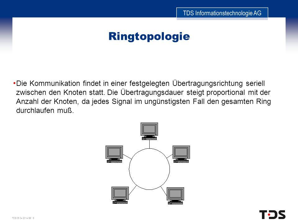TDS 05.04.2014 XX 8 Ringtopologie Die Kommunikation findet in einer festgelegten Übertragungsrichtung seriell zwischen den Knoten statt. Die Übertragu