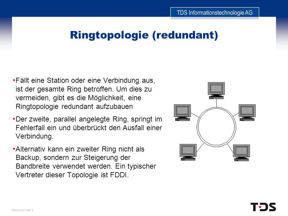 TDS 05.04.2014 XX 9 Ringtopologie (redundant) Fällt eine Station oder eine Verbindung aus, ist der gesamte Ring betroffen. Um dies zu vermeiden, gibt