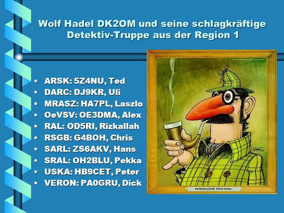 Wolf Hadel DK2OM und seine schlagkräftige Detektiv-Truppe aus der Region 1 ARSK: 5Z4NU, Ted DARC: DJ9KR, Uli MRASZ: HA7PL, Laszlo OeVSV: OE3DMA, Alex