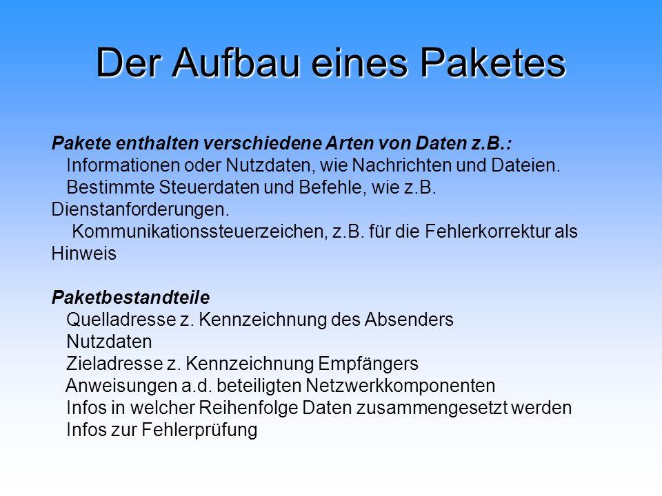 Der Aufbau eines Paketes Pakete enthalten verschiedene Arten von Daten z.B.: Informationen oder Nutzdaten, wie Nachrichten und Dateien. Bestimmte Steu