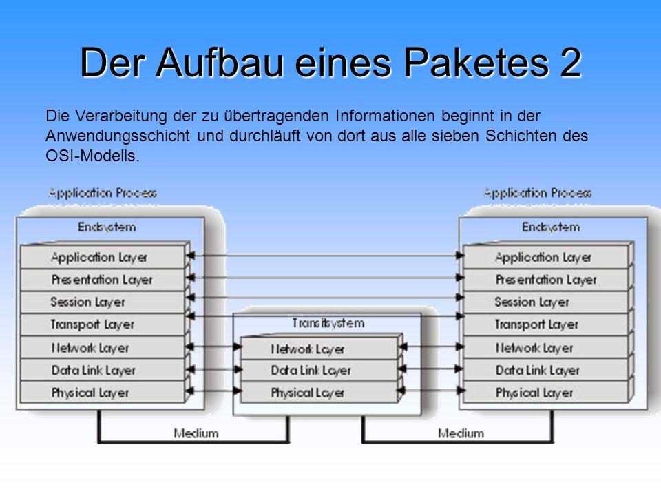 Der Aufbau eines Paketes 2 Die Verarbeitung der zu übertragenden Informationen beginnt in der Anwendungsschicht und durchläuft von dort aus alle siebe