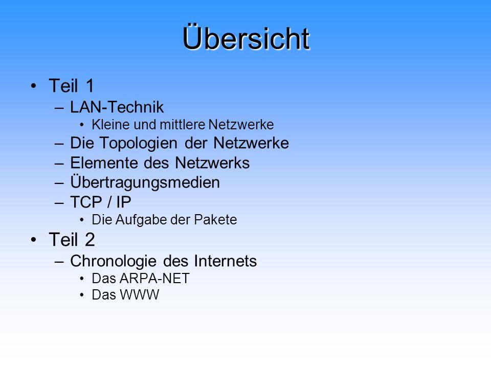 Übersicht Teil 1 –LAN-Technik Kleine und mittlere Netzwerke –Die Topologien der Netzwerke –Elemente des Netzwerks –Übertragungsmedien –TCP / IP Die Au