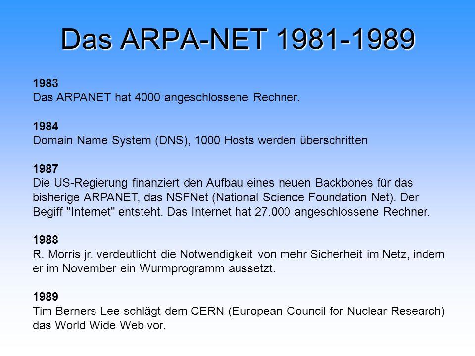 Das ARPA-NET 1981-1989 1983 Das ARPANET hat 4000 angeschlossene Rechner. 1984 Domain Name System (DNS), 1000 Hosts werden überschritten 1987 Die US-Re