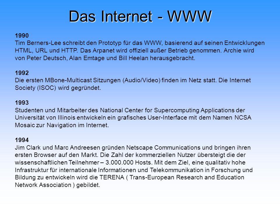 Das Internet - WWW 1990 Tim Berners-Lee schreibt den Prototyp für das WWW, basierend auf seinen Entwicklungen HTML, URL und HTTP. Das Arpanet wird off