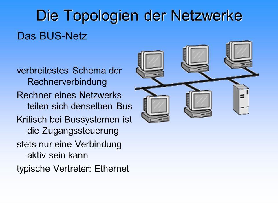 Die Topologien der Netzwerke verbreitestes Schema der Rechnerverbindung Rechner eines Netzwerks teilen sich denselben Bus Kritisch bei Bussystemen ist