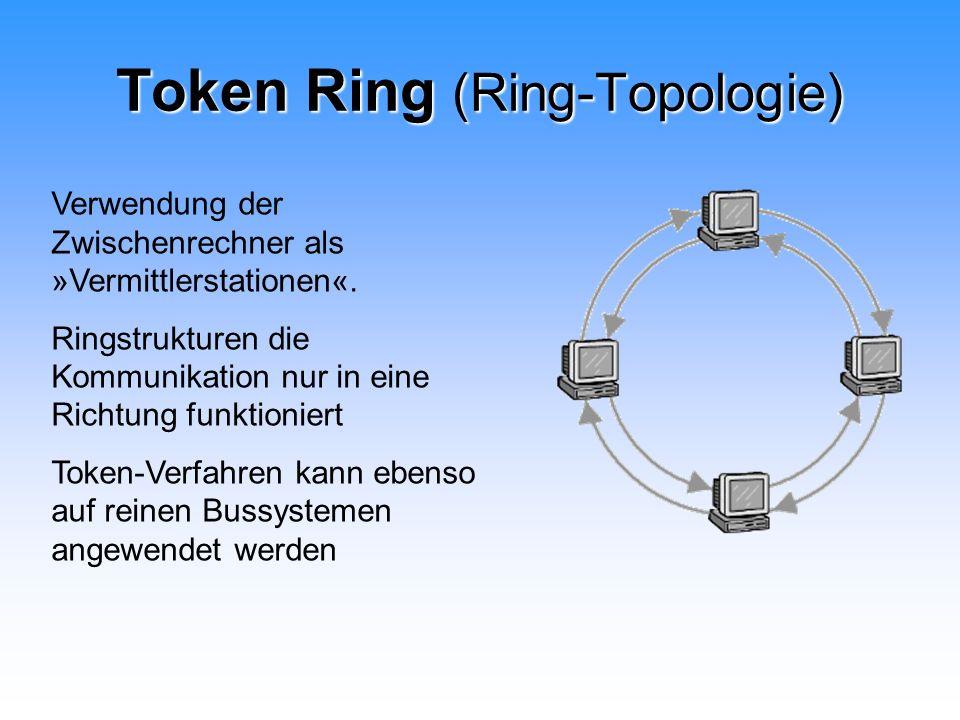 Token Ring (Ring-Topologie) Verwendung der Zwischenrechner als »Vermittlerstationen«. Ringstrukturen die Kommunikation nur in eine Richtung funktionie