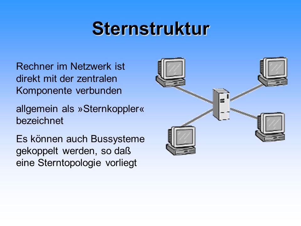 Sternstruktur Rechner im Netzwerk ist direkt mit der zentralen Komponente verbunden allgemein als »Sternkoppler« bezeichnet Es können auch Bussysteme
