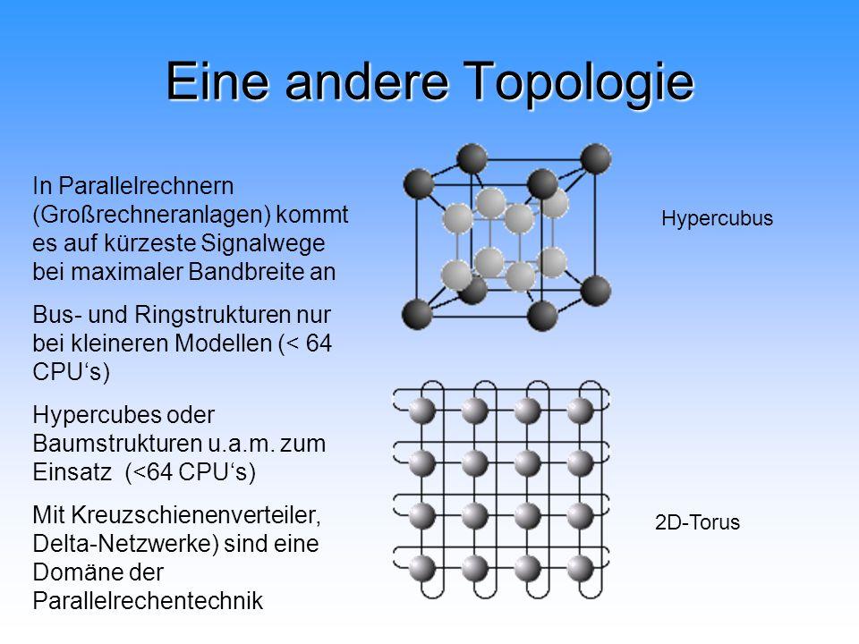 Eine andere Topologie In Parallelrechnern (Großrechneranlagen) kommt es auf kürzeste Signalwege bei maximaler Bandbreite an Bus- und Ringstrukturen nu