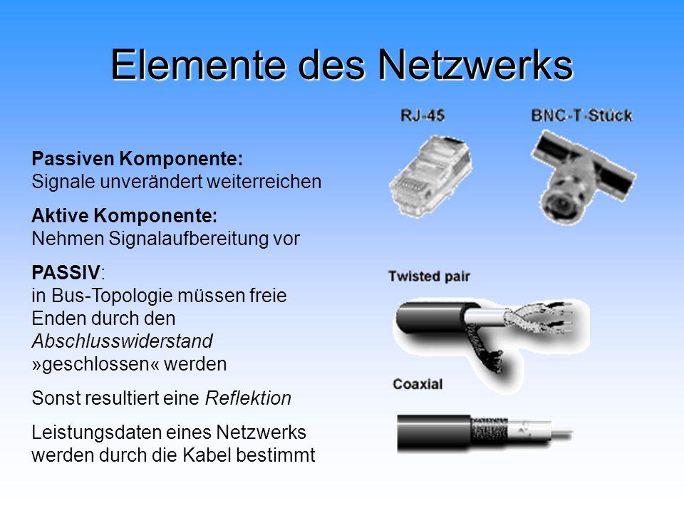 Elemente des Netzwerks Passiven Komponente: Signale unverändert weiterreichen Aktive Komponente: Nehmen Signalaufbereitung vor PASSIV: in Bus-Topologi