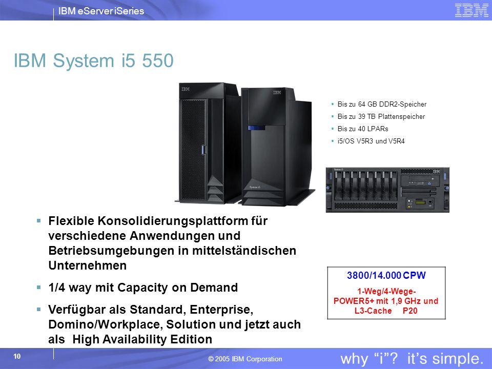 IBM eServer iSeries © 2005 IBM Corporation 10 IBM System i5 550 Bis zu 64 GB DDR2-Speicher Bis zu 39 TB Plattenspeicher Bis zu 40 LPARs i5/OS V5R3 und V5R4 Flexible Konsolidierungsplattform für verschiedene Anwendungen und Betriebsumgebungen in mittelständischen Unternehmen 1/4 way mit Capacity on Demand Verfügbar als Standard, Enterprise, Domino/Workplace, Solution und jetzt auch als High Availability Edition 3800/14.000 CPW 1-Weg/4-Wege- POWER5+ mit 1,9 GHz und L3-Cache P20