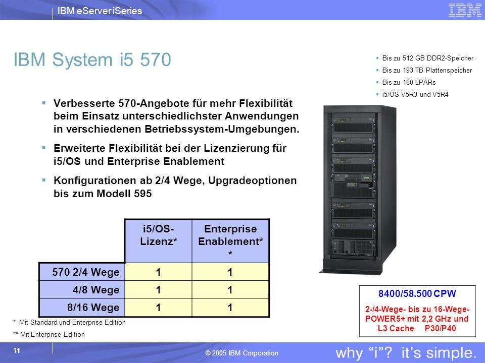 IBM eServer iSeries © 2005 IBM Corporation 11 IBM System i5 570 Verbesserte 570-Angebote für mehr Flexibilität beim Einsatz unterschiedlichster Anwendungen in verschiedenen Betriebssystem-Umgebungen.