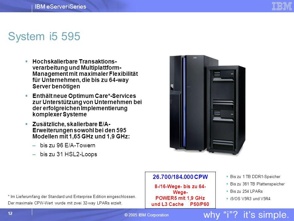 IBM eServer iSeries © 2005 IBM Corporation 12 System i5 595 Hochskalierbare Transaktions- verarbeitung und Multiplattform- Management mit maximaler Flexibilität für Unternehmen, die bis zu 64-way Server benötigen Enthält neue Optimum Care*-Services zur Unterstützung von Unternehmen bei der erfolgreichen Implementierung komplexer Systeme Zusätzliche, skalierbare E/A- Erweiterungen sowohl bei den 595 Modellen mit 1,65 GHz und 1,9 GHz: –bis zu 96 E/A-Towern –bis zu 31 HSL2-Loops Bis zu 1 TB DDR1-Speicher Bis zu 381 TB Plattenspeicher Bis zu 254 LPARs i5/OS V5R3 und V5R4 26.700/184.000 CPW 8-/16-Wege- bis zu 64- Wege- POWER5 mit 1,9 GHz und L3 Cache P50/P60 * Im Lieferumfang der Standard und Enterprise Edition eingeschlossen.