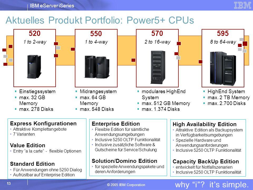 IBM eServer iSeries © 2005 IBM Corporation 13 Aktuelles Produkt Portfolio: Power5+ CPUs 1 to 2-way 520 1 to 4-way 550 2 to 16-way 570595 8 to 64-way Einstiegssystem max.