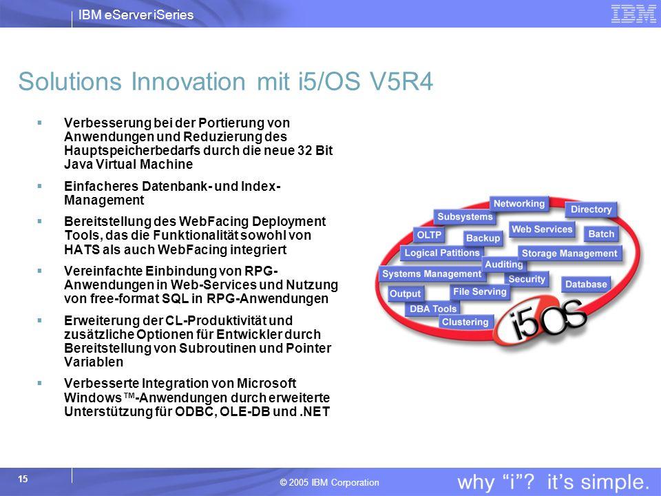 IBM eServer iSeries © 2005 IBM Corporation 15 Solutions Innovation mit i5/OS V5R4 Verbesserung bei der Portierung von Anwendungen und Reduzierung des Hauptspeicherbedarfs durch die neue 32 Bit Java Virtual Machine Einfacheres Datenbank- und Index- Management Bereitstellung des WebFacing Deployment Tools, das die Funktionalität sowohl von HATS als auch WebFacing integriert Vereinfachte Einbindung von RPG- Anwendungen in Web-Services und Nutzung von free-format SQL in RPG-Anwendungen Erweiterung der CL-Produktivität und zusätzliche Optionen für Entwickler durch Bereitstellung von Subroutinen und Pointer Variablen Verbesserte Integration von Microsoft Windows-Anwendungen durch erweiterte Unterstützung für ODBC, OLE-DB und.NET