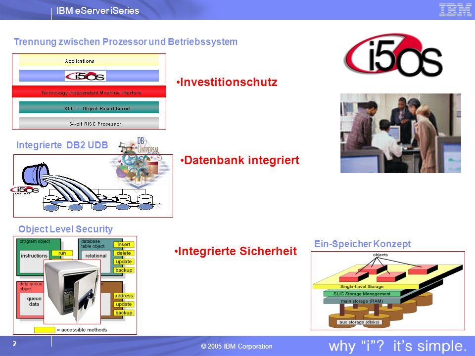 IBM eServer iSeries © 2005 IBM Corporation 2 Trennung zwischen Prozessor und Betriebssystem Object Level Security Integrierte DB2 UDB Investitionschutz Datenbank integriert Integrierte Sicherheit Ein-Speicher Konzept