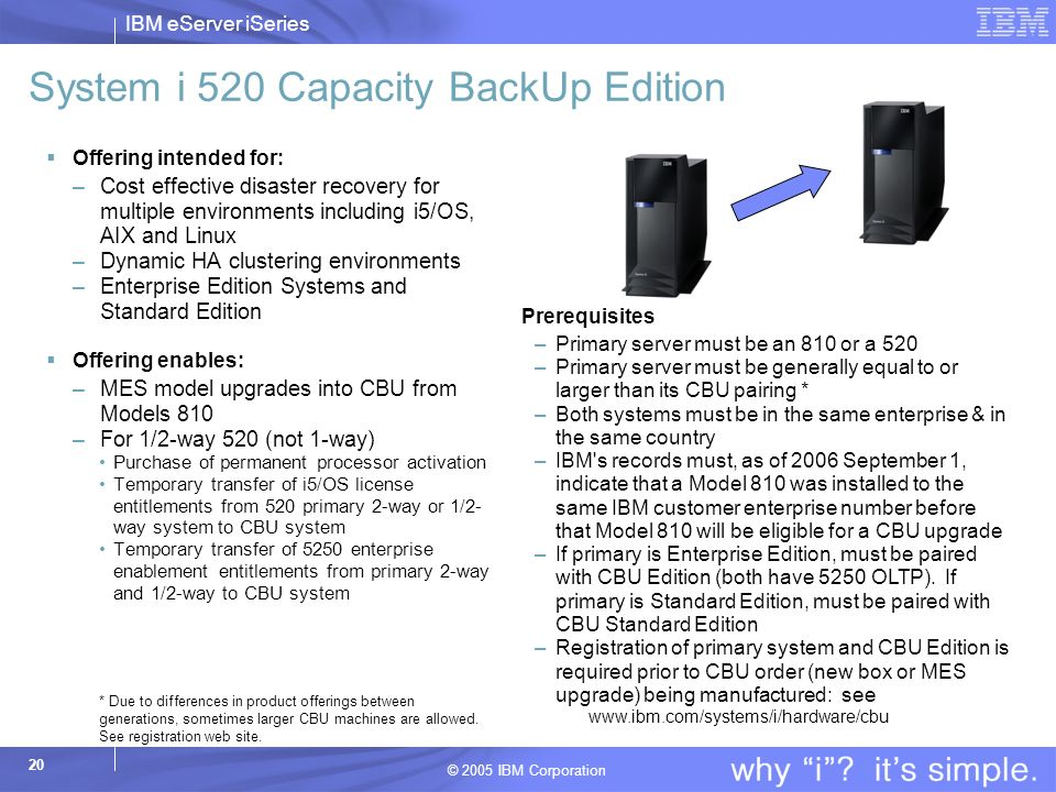 IBM eServer iSeries © 2005 IBM Corporation 20 System i 520 Capacity BackUp Edition Offering intended for: –Cost effective disaster recovery for multip