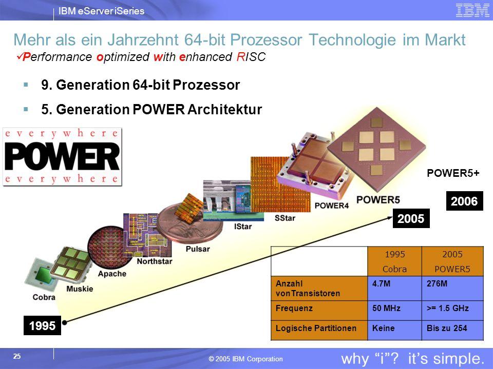 IBM eServer iSeries © 2005 IBM Corporation 25 Mehr als ein Jahrzehnt 64-bit Prozessor Technologie im Markt 9.