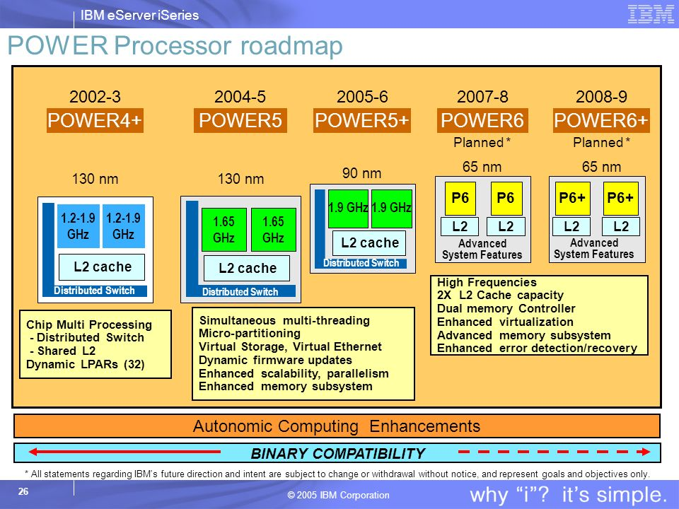 IBM eServer iSeries © 2005 IBM Corporation 26 Autonomic Computing Enhancements Chip Multi Processing - Distributed Switch - Shared L2 Dynamic LPARs (3