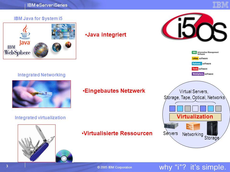 IBM eServer iSeries © 2005 IBM Corporation 3 Java integriert IBM Java for System i5 Integrated Networking Eingebautes Netzwerk Virtualisierte Ressourcen Integrated virtualization Virtualization Virtual Servers, Storage, Tape, Optical, Networks Storage Servers Networking