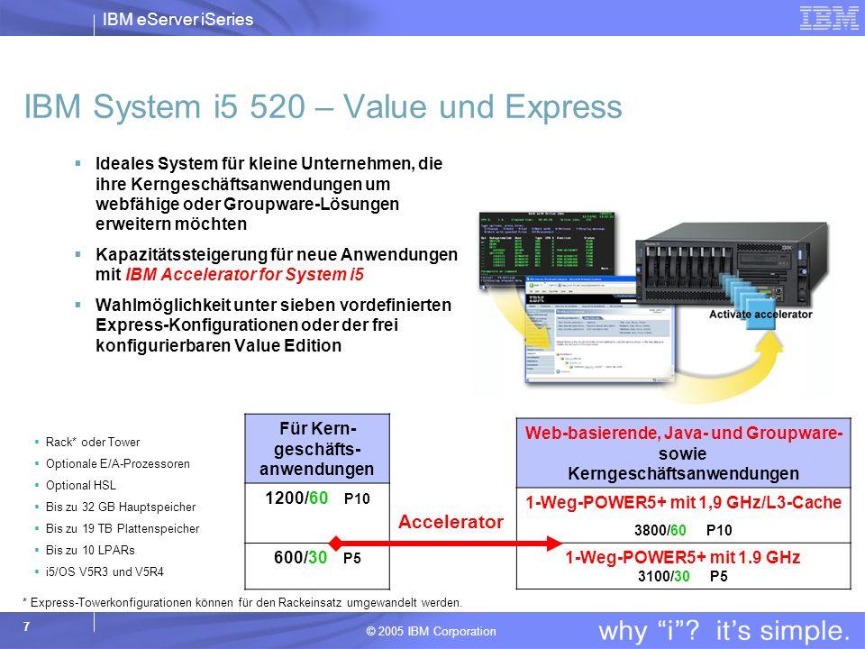 IBM eServer iSeries © 2005 IBM Corporation 7 IBM System i5 520 – Value und Express Ideales System für kleine Unternehmen, die ihre Kerngeschäftsanwendungen um webfähige oder Groupware-Lösungen erweitern möchten Kapazitätssteigerung für neue Anwendungen mit IBM Accelerator for System i5 Wahlmöglichkeit unter sieben vordefinierten Express-Konfigurationen oder der frei konfigurierbaren Value Edition Für Kern- geschäfts- anwendungen 1200/60 P10 600/30 P5 Rack* oder Tower Optionale E/A-Prozessoren Optional HSL Bis zu 32 GB Hauptspeicher Bis zu 19 TB Plattenspeicher Bis zu 10 LPARs i5/OS V5R3 und V5R4 Web-basierende, Java- und Groupware- sowie Kerngeschäftsanwendungen 1-Weg-POWER5+ mit 1,9 GHz/L3-Cache 3800/60 P10 1-Weg-POWER5+ mit 1.9 GHz 3100/30 P5 Accelerator * Express-Towerkonfigurationen können für den Rackeinsatz umgewandelt werden.