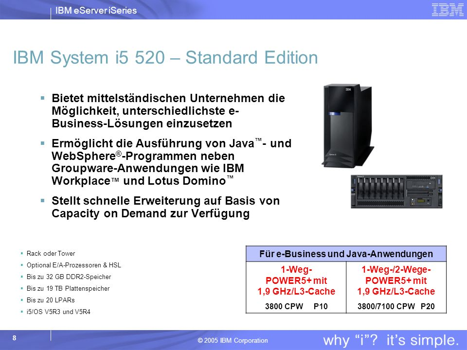 IBM eServer iSeries © 2005 IBM Corporation 19 5xx CBU Product Structure To be paired with Enterprise Edition To be paired with Standard Edition (Zero 5250 OLTP) 520 1-way 1200CPW Available 27 Octobern/a 520 1-way 2800CPW Available 27 Octobern/a 520 1-way 3800CPW n/aAvailable 27 October 520 1/2-way Available 27 October 550 1/4-way Available 25 Aug 570 1/4-way Available 25 Aug 570 1/8-way Available 25 Aug 570 2/16-wayAvailable 11 Aug Available 25 Aug 595 2/16-wayAvailable 25 Aug 595 4/32-wayAvailable 11 AugAvailable 25 Aug Announce October 10 eConfig support October 24