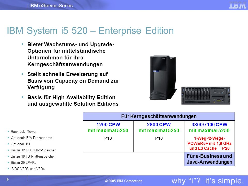 IBM eServer iSeries © 2005 IBM Corporation 9 IBM System i5 520 – Enterprise Edition Bietet Wachstums- und Upgrade- Optionen für mittelständische Unternehmen für ihre Kerngeschäftsanwendungen Stellt schnelle Erweiterung auf Basis von Capacity on Demand zur Verfügung Basis für High Availability Edition und ausgewählte Solution Editions Für Kerngeschäftsanwendungen 1200 CPW mit maximal 5250 P10 2800 CPW mit maximal 5250 P10 3800/7100 CPW mit maximal 5250 1-Weg-/2-Wege- POWER5+ mit 1,9 GHz und L3 Cache P20 Für e-Business und Java-Anwendungen Rack oder Tower Optionale E/A-Prozessoren Optional HSL Bis zu 32 GB DDR2-Speicher Bis zu 19 TB Plattenspeicher Bis zu 20 LPARs i5/OS V5R3 und V5R4