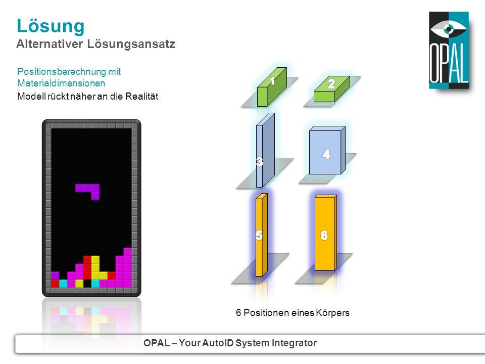 OPAL – Your AutoID System Integrator Lösung Alternativer Lösungsansatz Positionsberechnung mit Materialdimensionen Modell rückt näher an die Realität