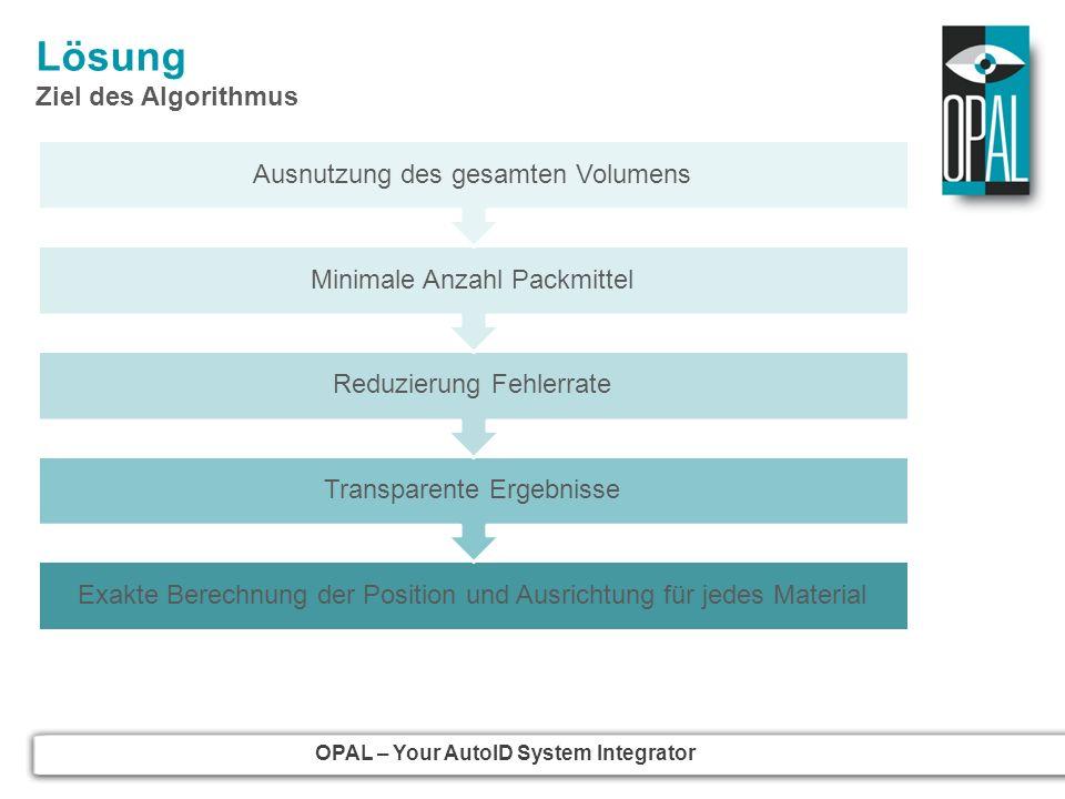 OPAL – Your AutoID System Integrator Lösung Ziel des Algorithmus Exakte Berechnung der Position und Ausrichtung für jedes Material Transparente Ergebn