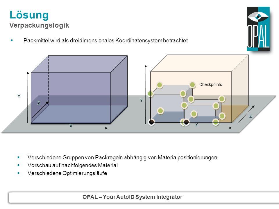 OPAL – Your AutoID System Integrator Lösung Verpackungslogik Packmittel wird als dreidimensionales Koordinatensystem betrachtet Verschiedene Gruppen v