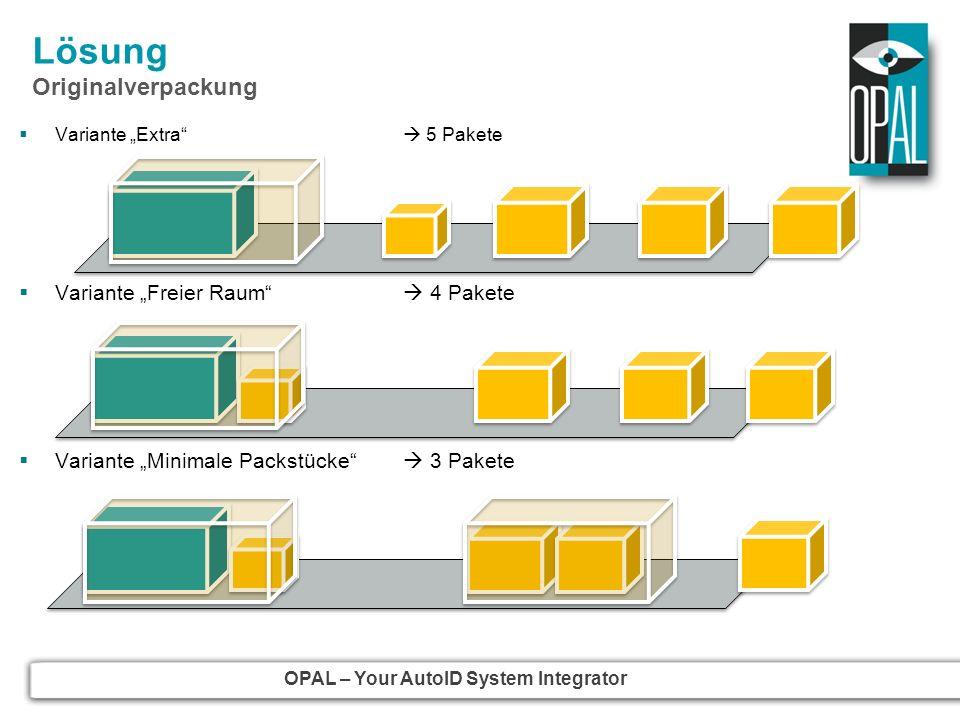 OPAL – Your AutoID System Integrator Lösung Originalverpackung Variante Extra 5 Pakete Variante Freier Raum 4 Pakete Variante Minimale Packstücke 3 Pa